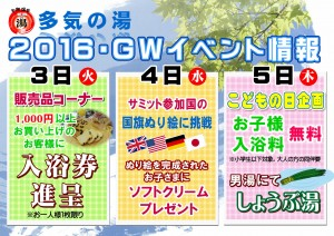 2016GW